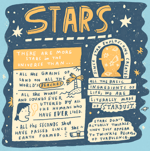 Random Illustrated Facts 9-- bookspoils